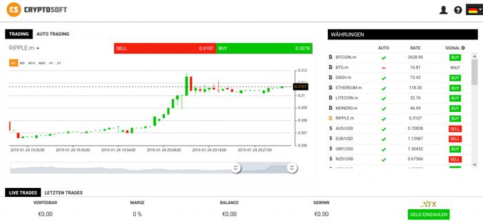 Cryptosoft Trading